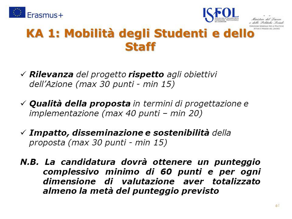 KA 1: Mobilità degli Studenti e dello Staff Rilevanza del progetto rispetto agli obiettivi dell'Azione (max 30 punti - min 15) Qualità della proposta in termini di progettazione e implementazione (max 40 punti – min 20) Impatto, disseminazione e sostenibilità della proposta (max 30 punti - min 15) N.B.