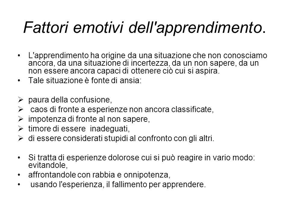 Fattori emotivi dell apprendimento.