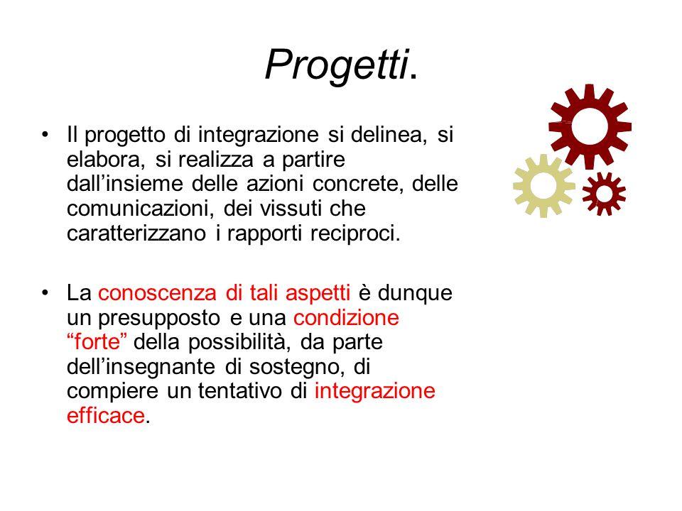 Progetti. Il progetto di integrazione si delinea, si elabora, si realizza a partire dall'insieme delle azioni concrete, delle comunicazioni, dei vissu