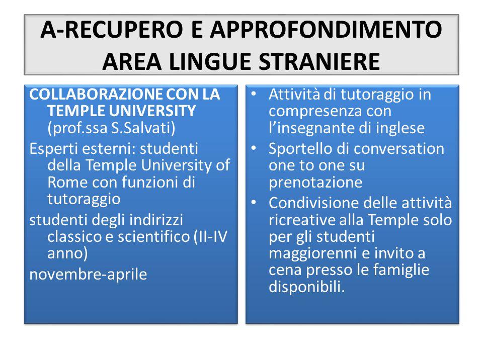 A-RECUPERO E APPROFONDIMENTO AREA LINGUE STRANIERE COLLABORAZIONE CON LA TEMPLE UNIVERSITY (prof.ssa S.Salvati) Esperti esterni: studenti della Temple