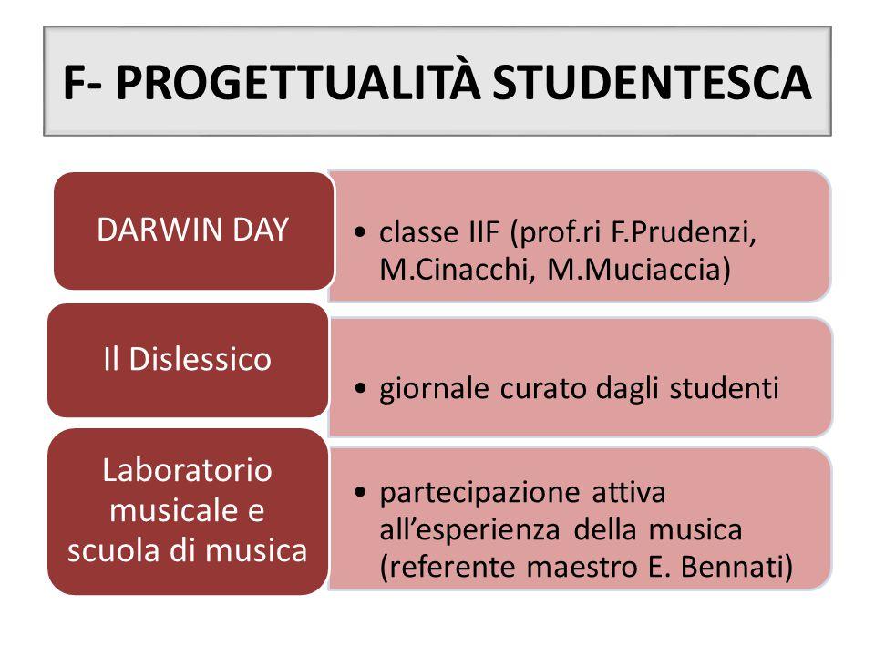 F- PROGETTUALITÀ STUDENTESCA classe IIF (prof.ri F.Prudenzi, M.Cinacchi, M.Muciaccia) DARWIN DAY giornale curato dagli studenti Il Dislessico partecip