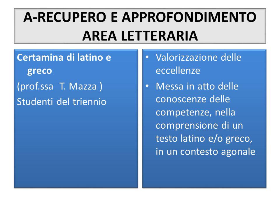 A-RECUPERO E APPROFONDIMENTO AREA LETTERARIA Certamina di latino e greco (prof.ssa T. Mazza ) Studenti del triennio Certamina di latino e greco (prof.