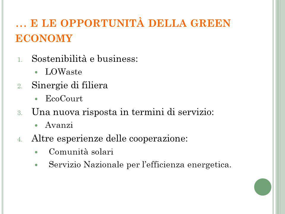 … E LE OPPORTUNITÀ DELLA GREEN ECONOMY 1. Sostenibilità e business: LOWaste 2.
