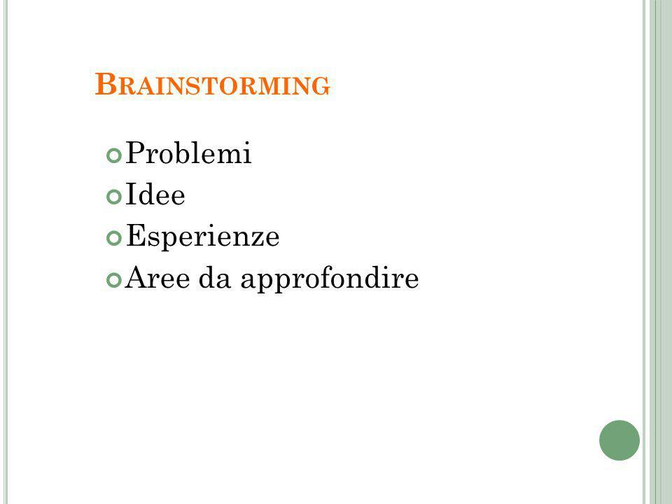 B RAINSTORMING Problemi Idee Esperienze Aree da approfondire