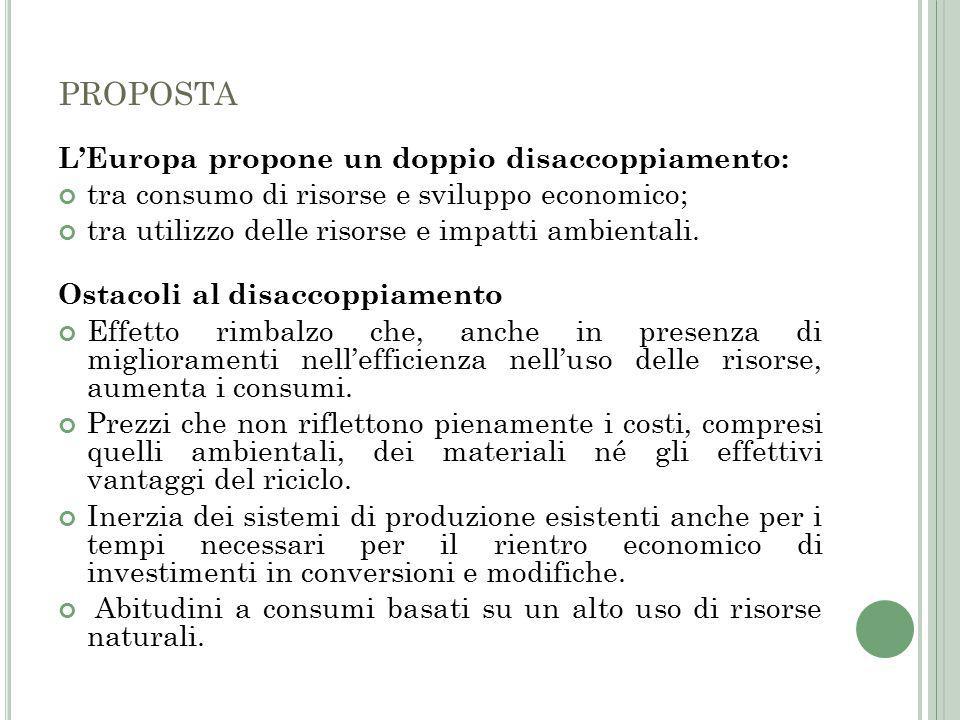 L'Europa propone un doppio disaccoppiamento: tra consumo di risorse e sviluppo economico; tra utilizzo delle risorse e impatti ambientali.