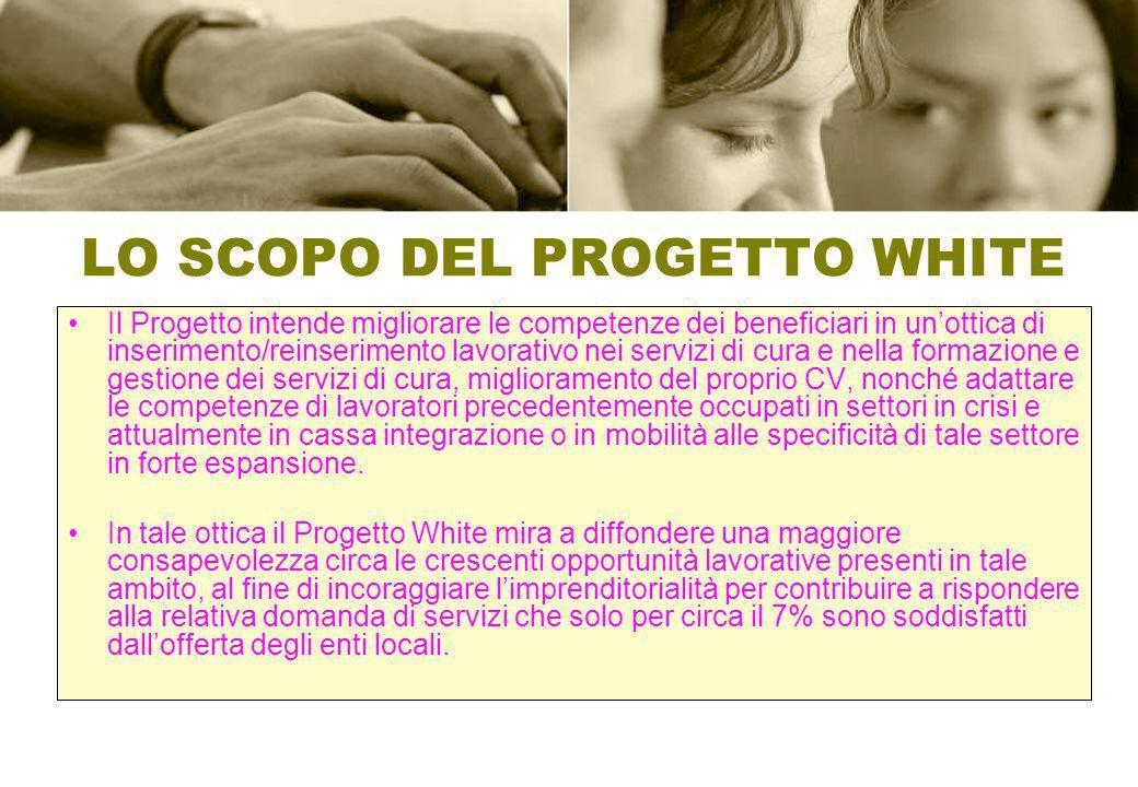 PROGETTO WHITE n. 21 borse di studio (n.14 per la Spagna a Granada e n.7 per il Portogallo a Barcelos) per favorire l'inserimento lavorativo di diplom