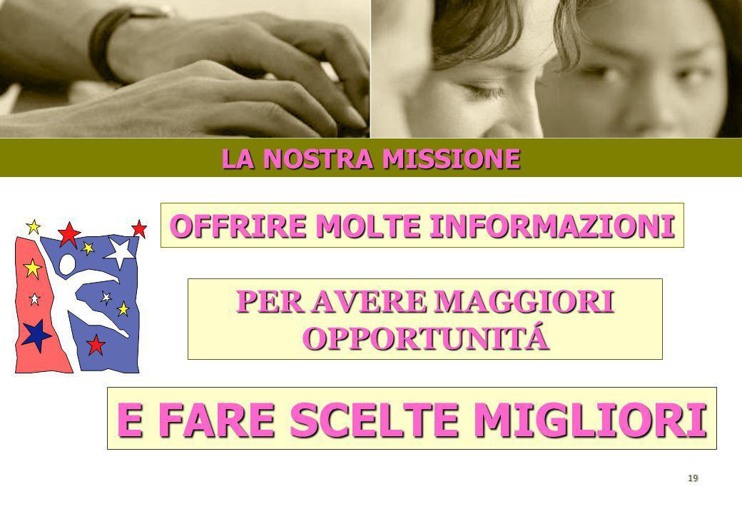 18 GLI OBIETTIVI PER IL 2014  Miglioramento della qualit à dei nostri servizi  Maggior offerta di opportunit à lavorative in Italia e all ' estero 