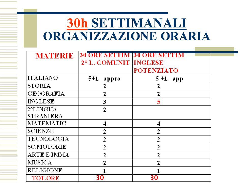 30h SETTIMANALI ORGANIZZAZIONE ORARIA