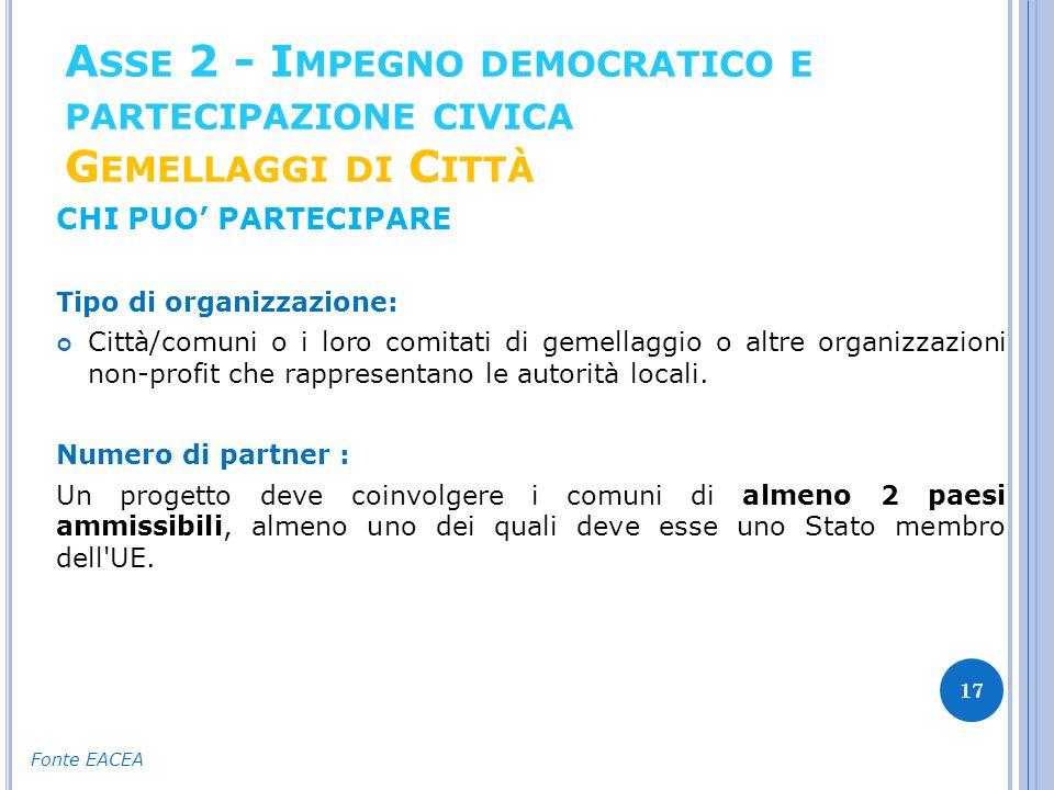 A SSE 2 - I MPEGNO DEMOCRATICO E PARTECIPAZIONE CIVICA G EMELLAGGI DI C ITTÀ 18 STRUTTURA DEL PROGETTO 1.