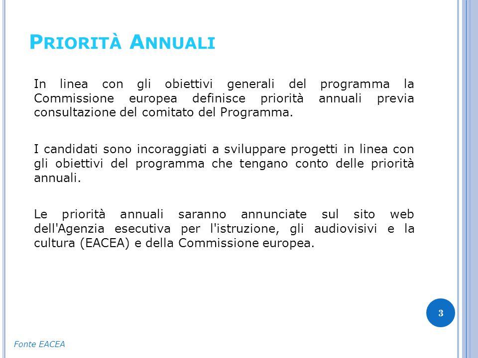 BUDGET 4 Per il periodo 2014-2020 si propone un budget di € 185.468.000.