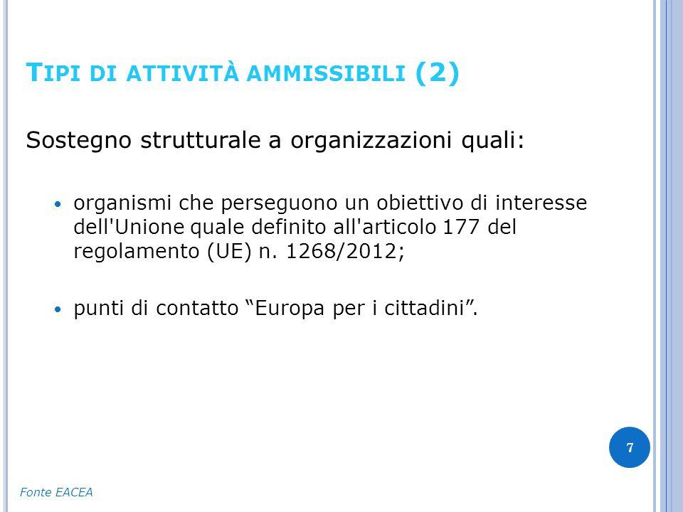 T IPI DI ATTIVITÀ AMMISSIBILI (3) 8 Attività di analisi a livello di Unione quali: studi incentrati su questioni connesse agli obiettivi del programma.