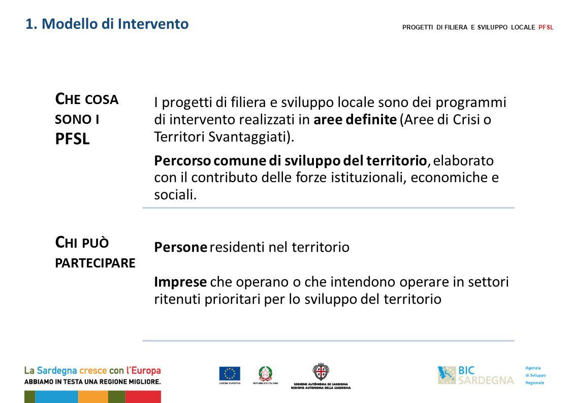 1. Modello di Intervento C HE COSA SONO I PFSL I progetti di filiera e sviluppo locale sono dei programmi di intervento realizzati in aree definite (A