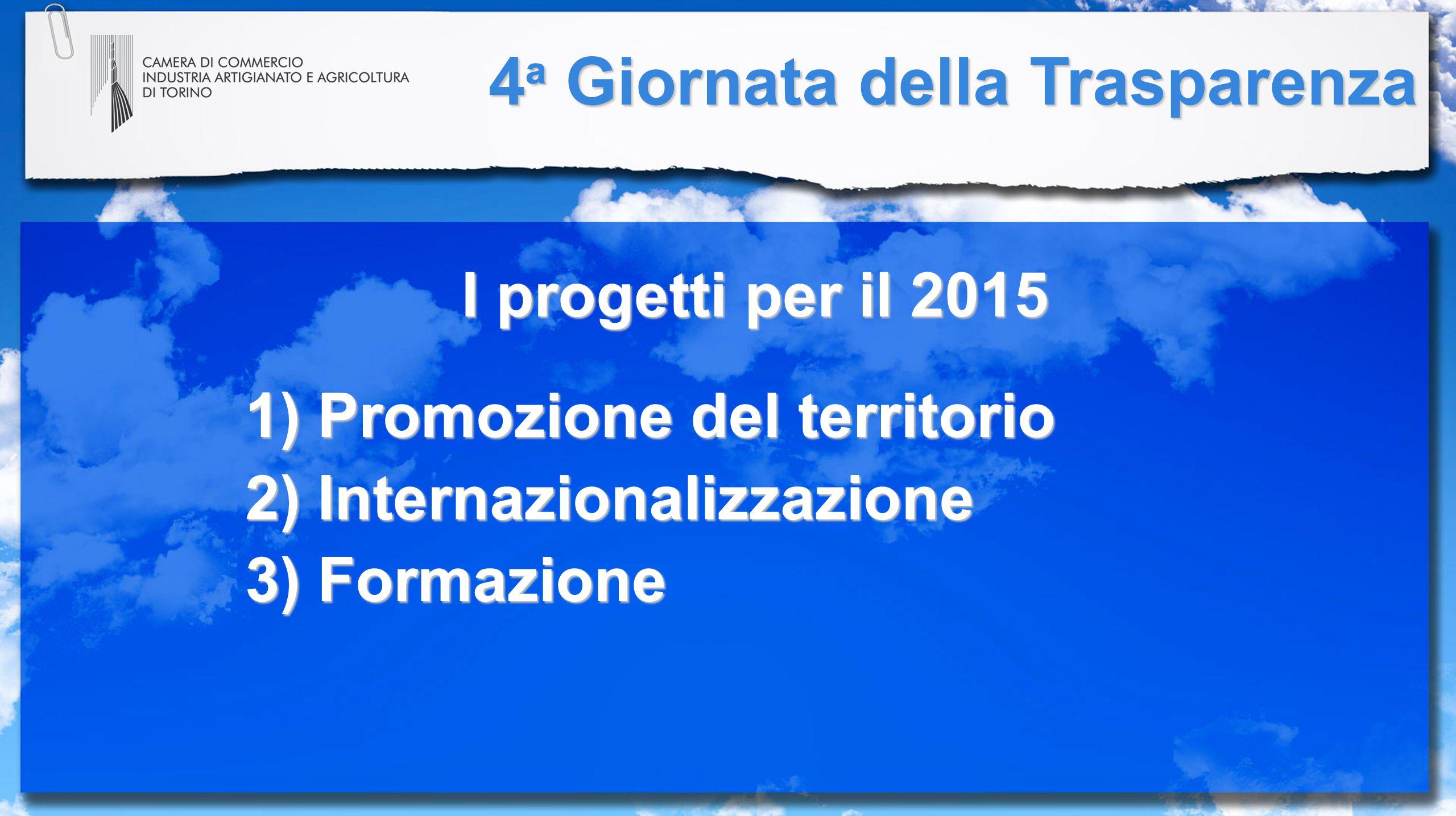 4 ª Giornata della Trasparenza I progetti per il 2015 1) Promozione del territorio 2) Internazionalizzazione 3) Formazione