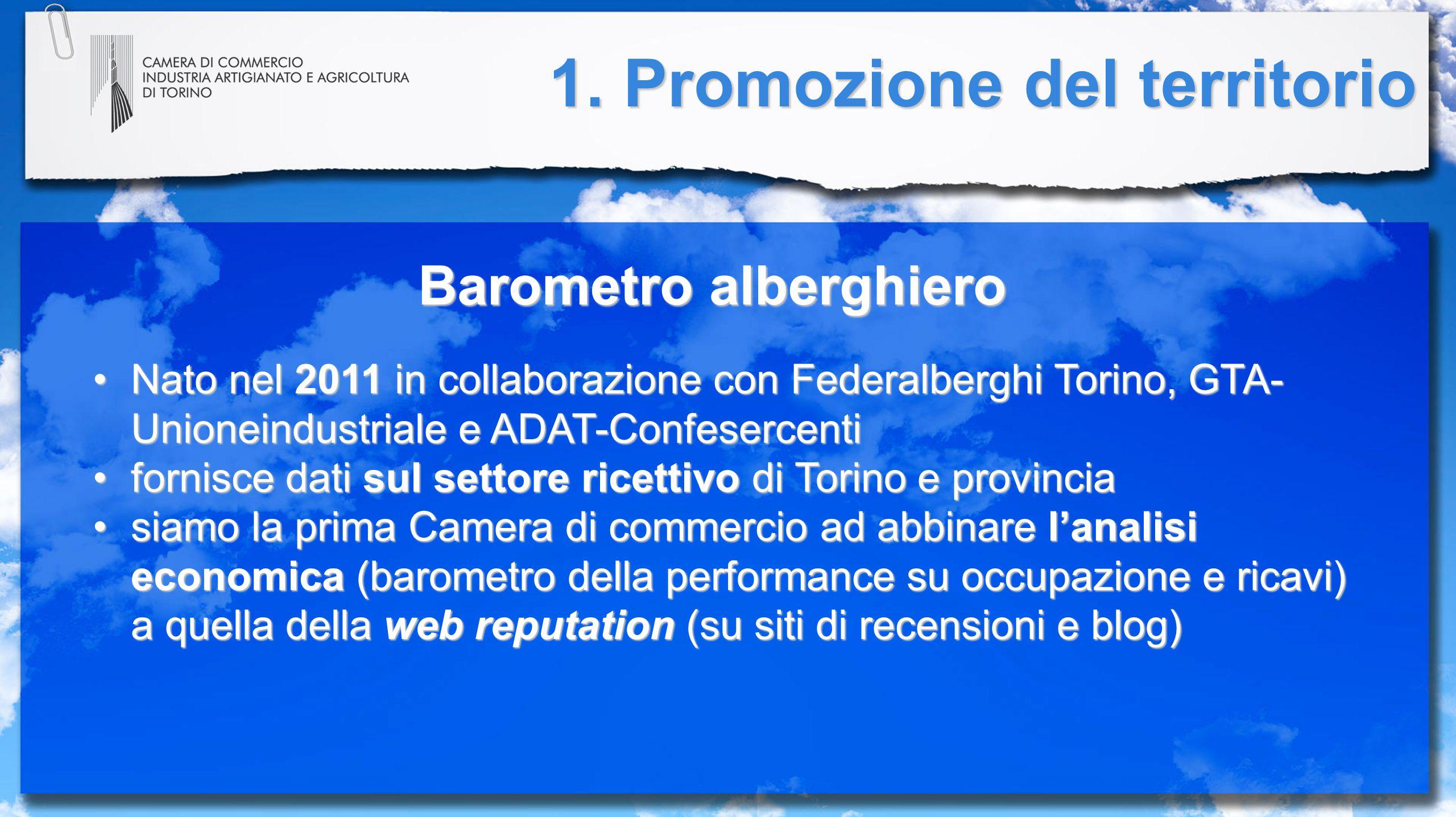 Barometro alberghiero Nato nel 2011 in collaborazione con Federalberghi Torino, GTA- Unioneindustriale e ADAT-ConfesercentiNato nel 2011 in collaborazione con Federalberghi Torino, GTA- Unioneindustriale e ADAT-Confesercenti fornisce dati sul settore ricettivo di Torino e provinciafornisce dati sul settore ricettivo di Torino e provincia siamo la prima Camera di commercio ad abbinare l'analisi economica (barometro della performance su occupazione e ricavi) a quella della web reputation (su siti di recensioni e blog)siamo la prima Camera di commercio ad abbinare l'analisi economica (barometro della performance su occupazione e ricavi) a quella della web reputation (su siti di recensioni e blog) 1.