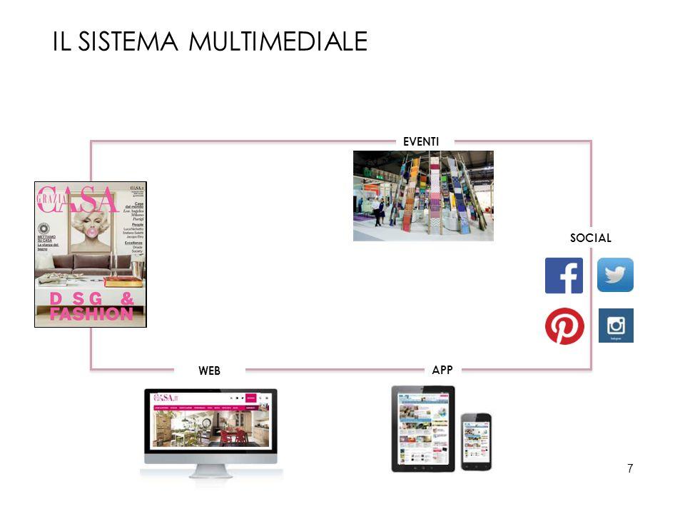 IL SISTEMA MULTIMEDIALE APP SOCIAL EVENTI WEB 7