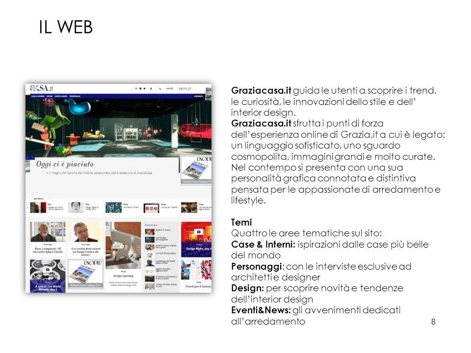 Graziacasa.it guida le utenti a scoprire i trend, le curiosità, le innovazioni dello stile e dell' interior design. Graziacasa.it sfrutta i punti di f
