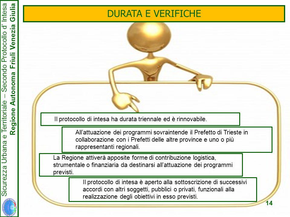 14 Sicurezza Urbana e Territoriale – Secondo Protocollo d' Intesa Regione Autonoma Friuli Venezia Giulia DURATA E VERIFICHE Il protocollo di intesa ha durata triennale ed è rinnovabile.