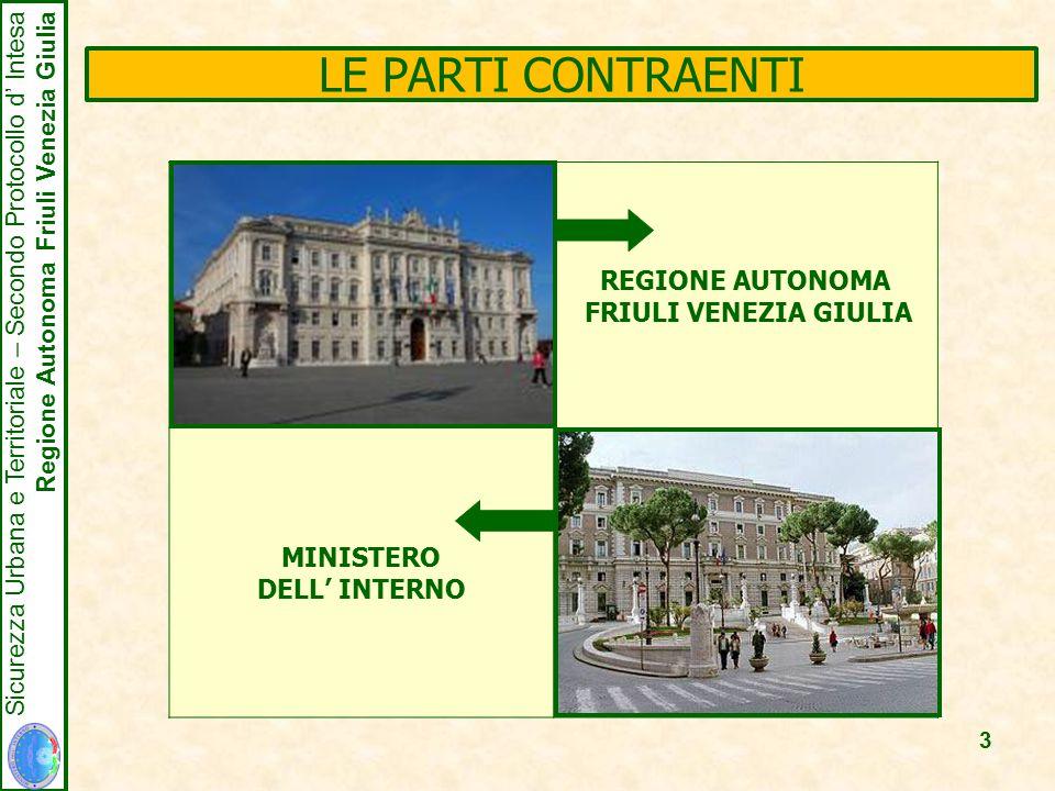 3 Sicurezza Urbana e Territoriale – Secondo Protocollo d' Intesa Regione Autonoma Friuli Venezia Giulia REGIONE AUTONOMA FRIULI VENEZIA GIULIA MINISTERO DELL' INTERNO LE PARTI CONTRAENTI