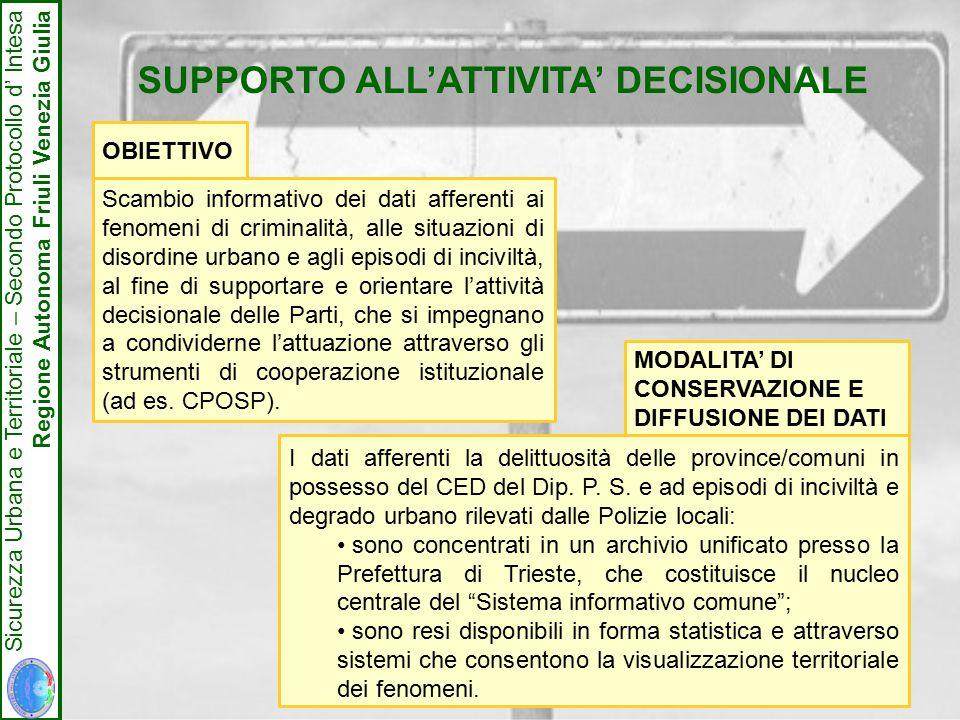 9 Sicurezza Urbana e Territoriale – Secondo Protocollo d' Intesa Regione Autonoma Friuli Venezia Giulia SUPPORTO ALL'ATTIVITA' DECISIONALE OBIETTIVO Scambio informativo dei dati afferenti ai fenomeni di criminalità, alle situazioni di disordine urbano e agli episodi di inciviltà, al fine di supportare e orientare l'attività decisionale delle Parti, che si impegnano a condividerne l'attuazione attraverso gli strumenti di cooperazione istituzionale (ad es.