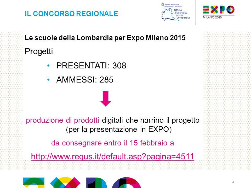 Le scuole della Lombardia per Expo Milano 2015 Progetti PRESENTATI: 308 AMMESSI: 285 produzione di prodotti digitali che narrino il progetto (per la p