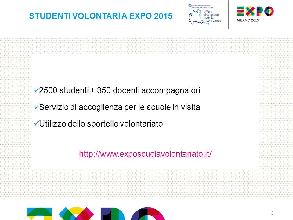 2500 studenti + 350 docenti accompagnatori Servizio di accoglienza per le scuole in visita Utilizzo dello sportello volontariato http://www.exposcuola