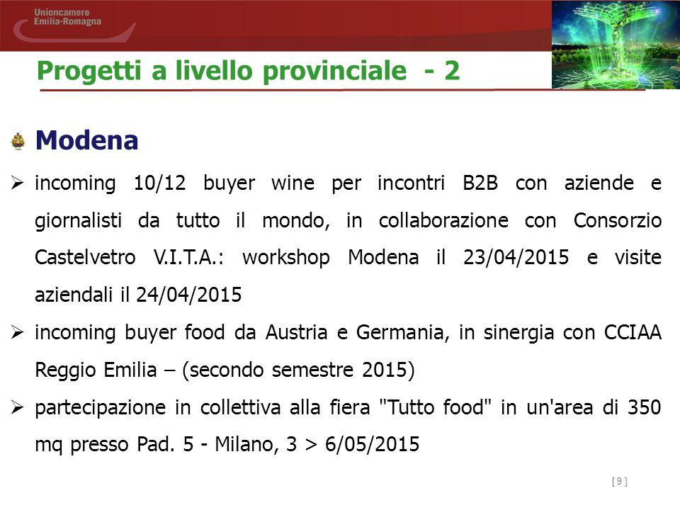 [ 9 ] Modena  incoming 10/12 buyer wine per incontri B2B con aziende e giornalisti da tutto il mondo, in collaborazione con Consorzio Castelvetro V.I