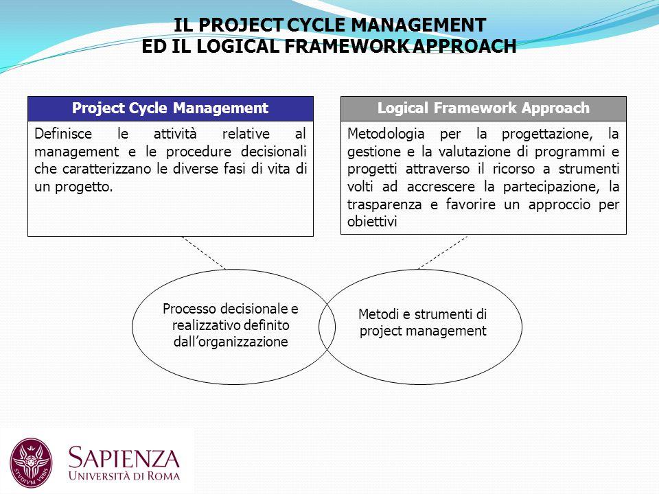 IL PROJECT CYCLE MANAGEMENT ED IL LOGICAL FRAMEWORK APPROACH Project Cycle ManagementLogical Framework Approach Definisce le attività relative al management e le procedure decisionali che caratterizzano le diverse fasi di vita di un progetto.