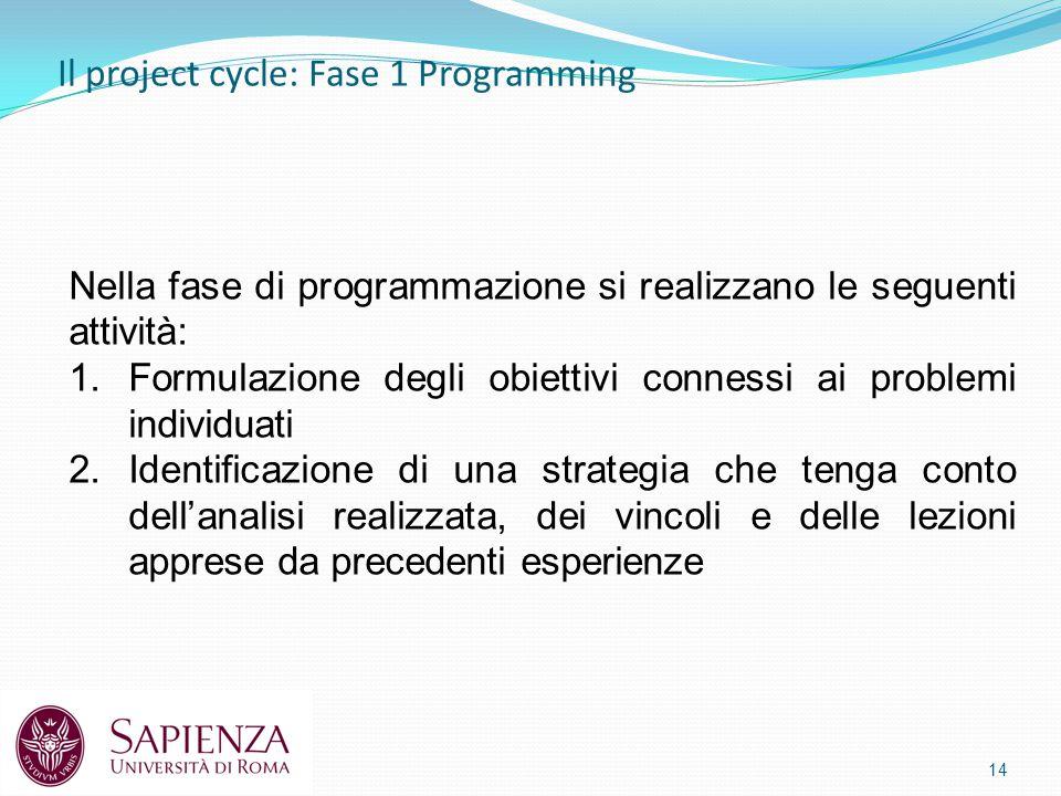 Il project cycle: Fase 1 Programming 14 Nella fase di programmazione si realizzano le seguenti attività: 1.Formulazione degli obiettivi connessi ai problemi individuati 2.Identificazione di una strategia che tenga conto dell'analisi realizzata, dei vincoli e delle lezioni apprese da precedenti esperienze