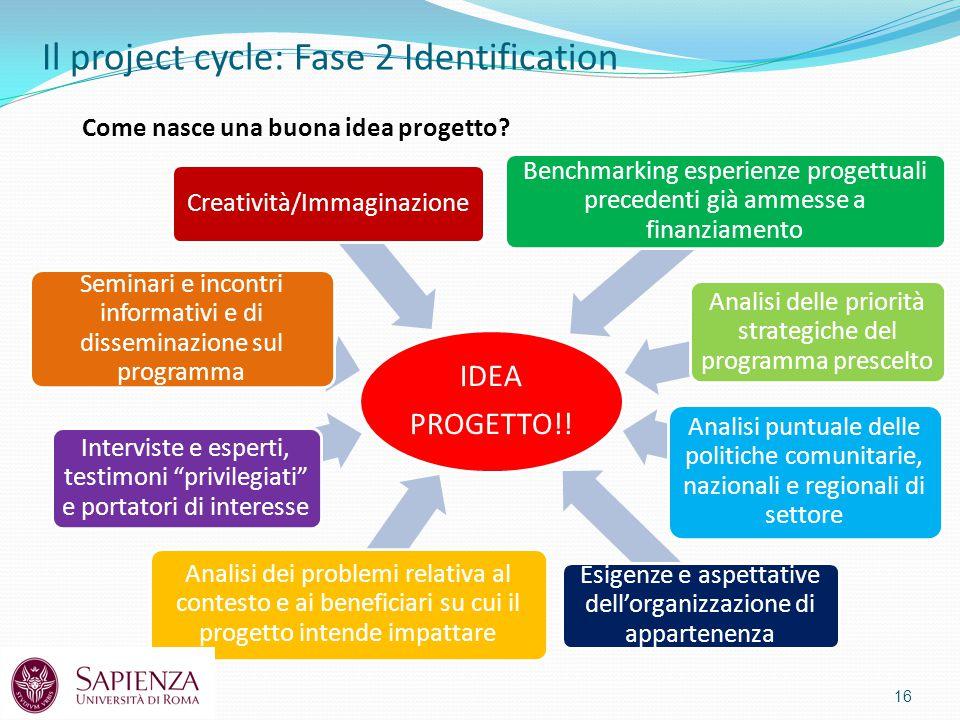 Il project cycle: Fase 2 Identification 16 IDEA PROGETTO!.