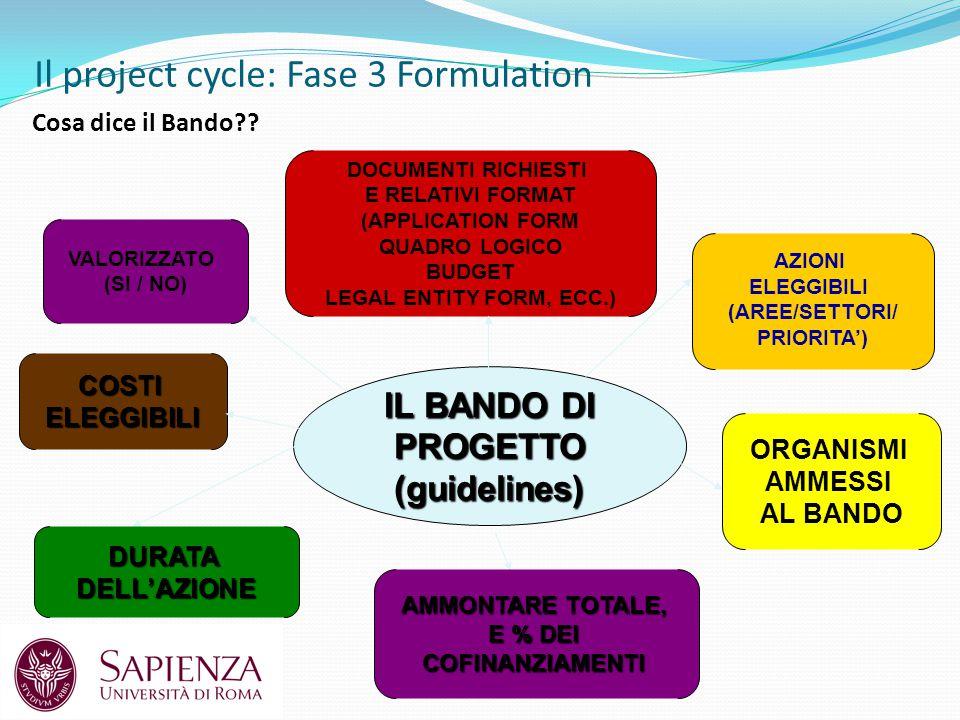 IL BANDO DI PROGETTO(guidelines) AZIONI ELEGGIBILI (AREE/SETTORI/ PRIORITA') ORGANISMI AMMESSI AL BANDO AMMONTARE TOTALE, E % DEI COFINANZIAMENTI DURATADELL'AZIONE COSTIELEGGIBILI DOCUMENTI RICHIESTI E RELATIVI FORMAT (APPLICATION FORM QUADRO LOGICO BUDGET LEGAL ENTITY FORM, ECC.) VALORIZZATO (SI / NO) Il project cycle: Fase 3 Formulation Cosa dice il Bando??
