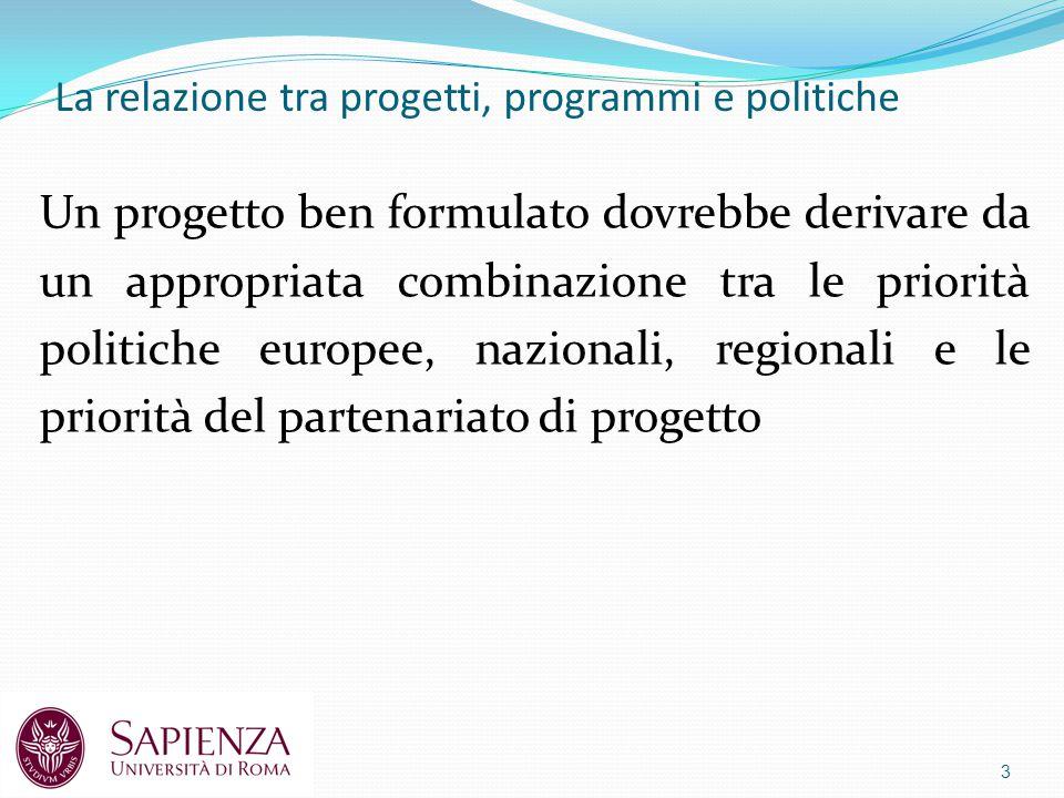 La relazione tra progetti, programmi e politiche 4