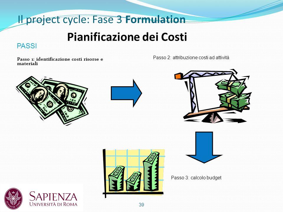 Pianificazione dei Costi Passo 1: identificazione costi risorse e materiali 39 Passo 2: attribuzione costi ad attività Passo 3: calcolo budget PASSI Il project cycle: Fase 3 Formulation