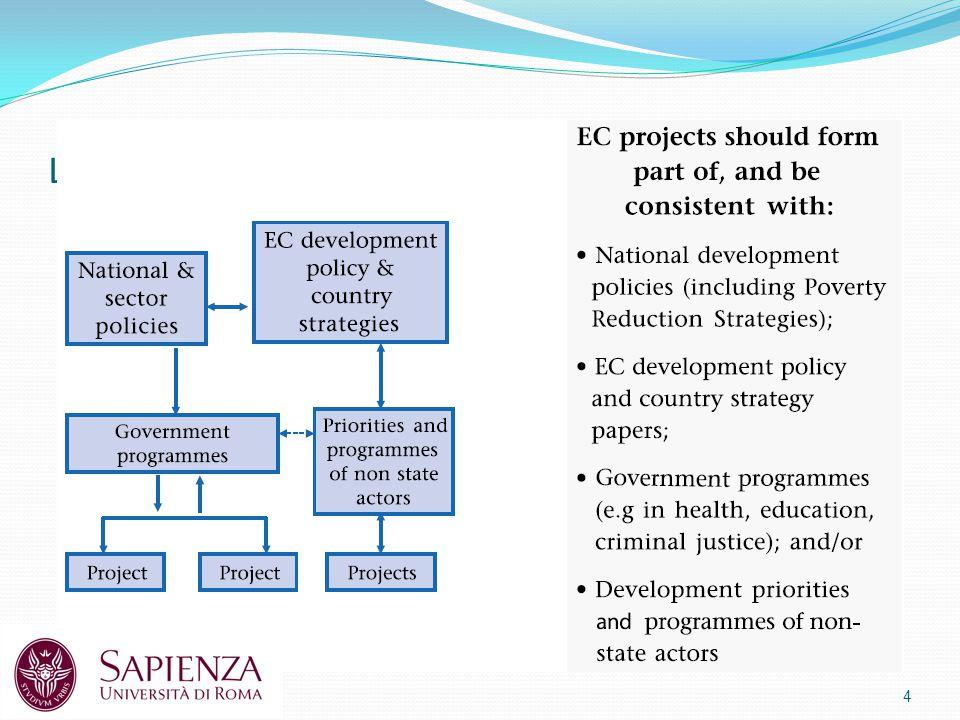 Il project cycle: Fase 2 Identification 15 Lo scopo della fase di identificazione è: Identificare l'idea progetto Valutare la rilevanza e la fattibilità di tale idea Elaborare un proposta progettuale di massima (project charter)