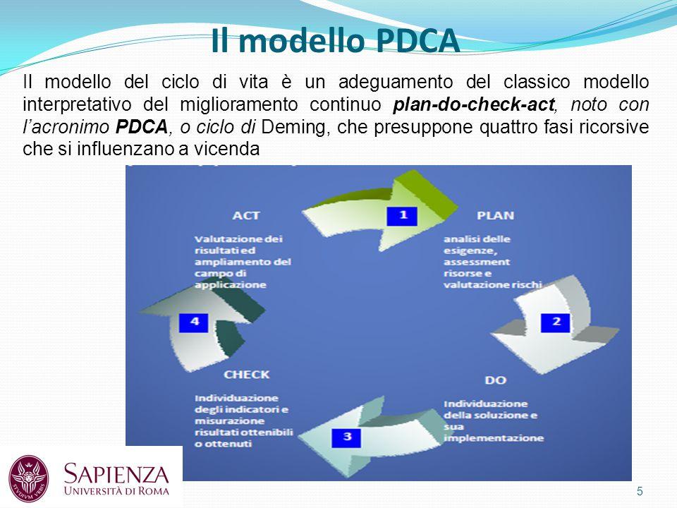 Il modello PDCA 5 Il modello del ciclo di vita è un adeguamento del classico modello interpretativo del miglioramento continuo plan-do-check-act, noto con l'acronimo PDCA, o ciclo di Deming, che presuppone quattro fasi ricorsive che si influenzano a vicenda