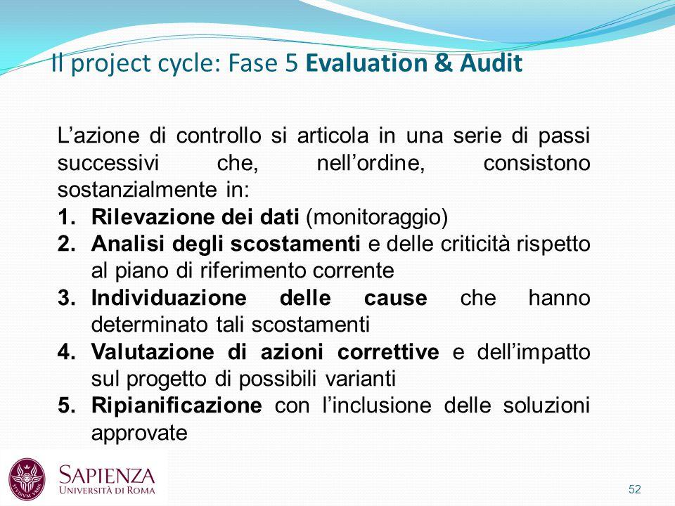 Il project cycle: Fase 5 Evaluation & Audit 52 L'azione di controllo si articola in una serie di passi successivi che, nell'ordine, consistono sostanzialmente in: 1.Rilevazione dei dati (monitoraggio) 2.Analisi degli scostamenti e delle criticità rispetto al piano di riferimento corrente 3.Individuazione delle cause che hanno determinato tali scostamenti 4.Valutazione di azioni correttive e dell'impatto sul progetto di possibili varianti 5.Ripianificazione con l'inclusione delle soluzioni approvate