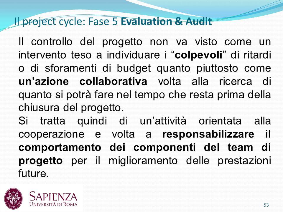 Il project cycle: Fase 5 Evaluation & Audit 53 Il controllo del progetto non va visto come un intervento teso a individuare i colpevoli di ritardi o di sforamenti di budget quanto piuttosto come un'azione collaborativa volta alla ricerca di quanto si potrà fare nel tempo che resta prima della chiusura del progetto.