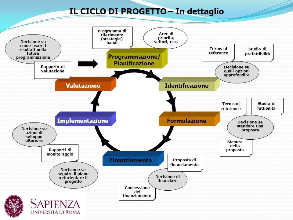 Il Project management deve produrre report sull'avanzamento fisico e finanziario.