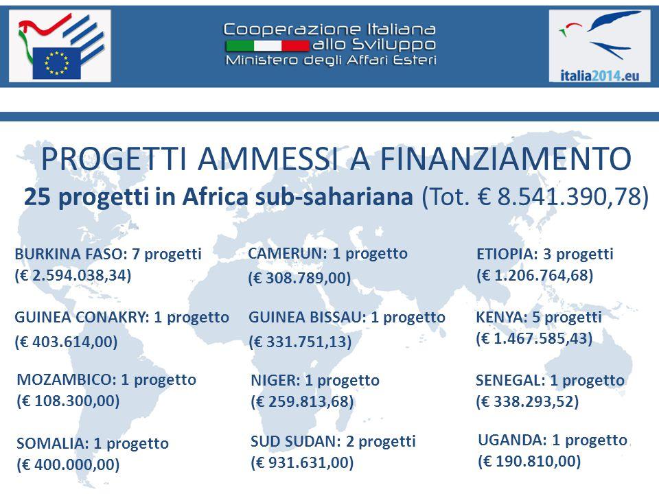 PROGETTI AMMESSI A FINANZIAMENTO 25 progetti in Africa sub-sahariana (Tot.