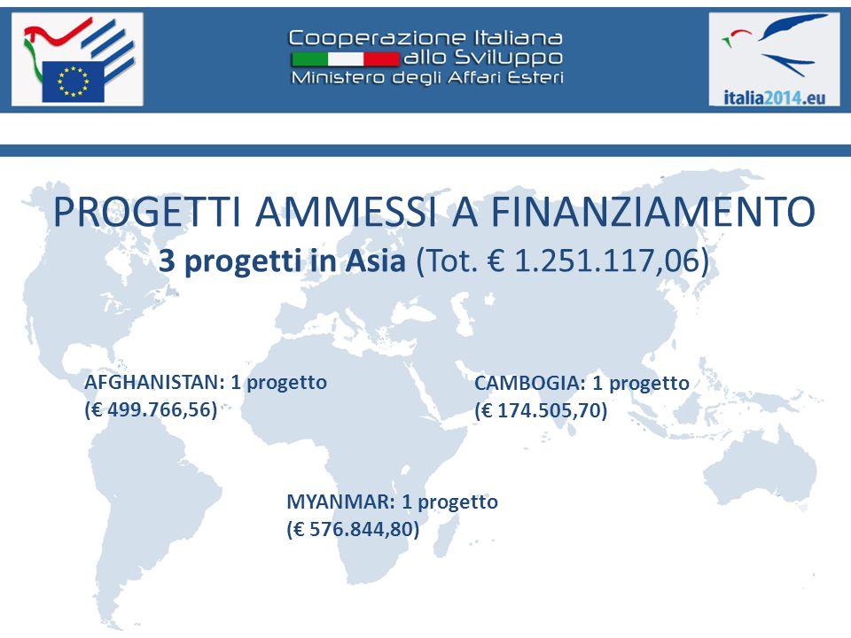 PROGETTI AMMESSI A FINANZIAMENTO 3 progetti in Asia (Tot.