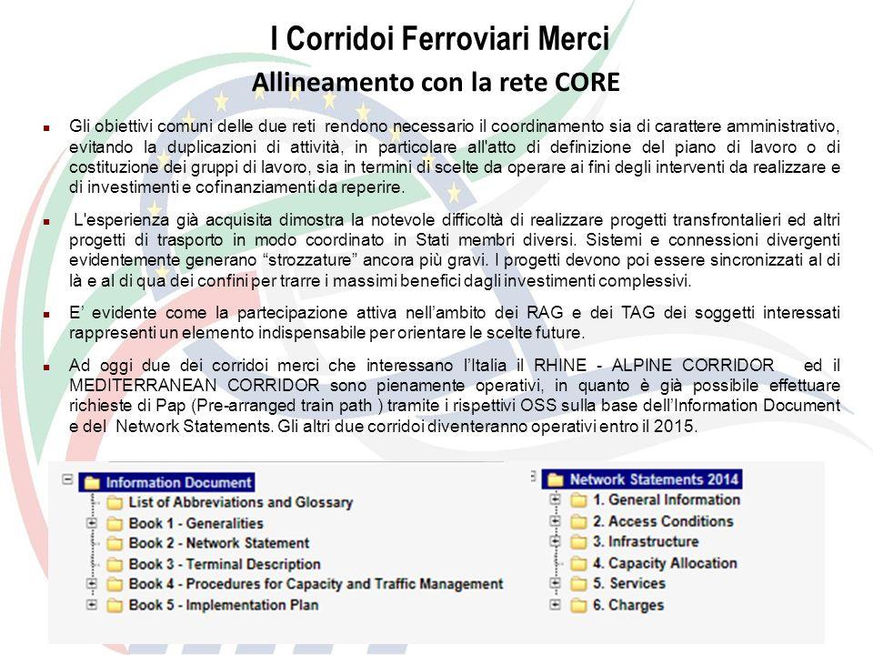 I Corridoi Ferroviari Merci Allineamento con la rete CORE Gli obiettivi comuni delle due reti rendono necessario il coordinamento sia di carattere amm