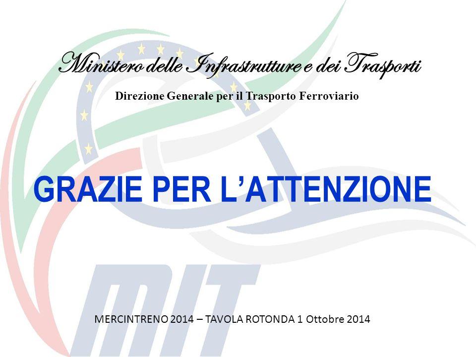 GRAZIE PER L'ATTENZIONE MERCINTRENO 2014 – TAVOLA ROTONDA 1 Ottobre 2014 Ministero delle Infrastrutture e dei Trasporti Direzione Generale per il Tras