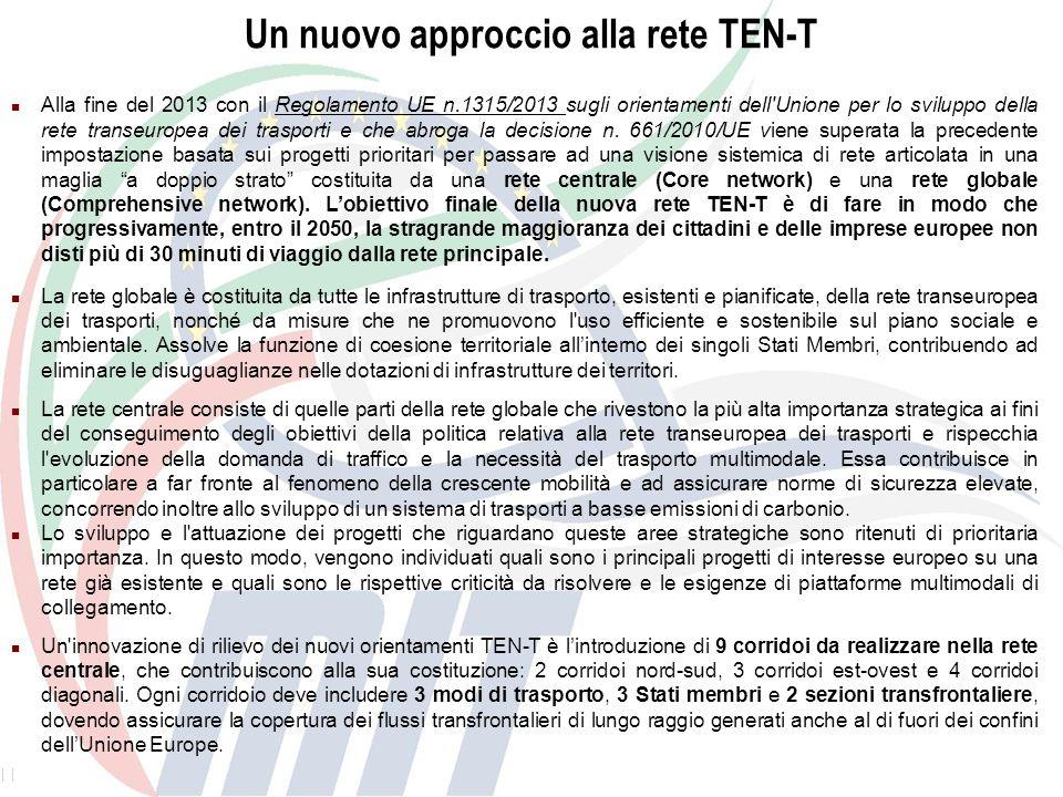 Un nuovo approccio alla rete TEN-T Alla fine del 2013 con il Regolamento UE n.1315/2013 sugli orientamenti dell'Unione per lo sviluppo della rete tran