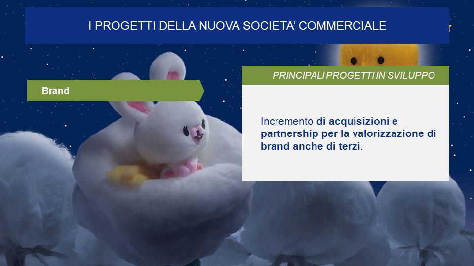 RCS -Gruppo Finelco (Radio 105; RMC; Virgin) 933.000 13,3% Gruppo L Espresso (Deejay; Capital; M2O) 659.000 9,4% Openspace (RTL 102.5) 574.000 8,2% Gruppo Rai (Radio1; Radio2; Radio3) 1.329.000 19,0% RADIO RAI LEADER NEL PEAK TIME (06:00-09:00) GRUPPO (CANALI) ASCOLTO MEDIOSHARE MEDIO Fonte: Eurisko Radiomonitor, 2013.