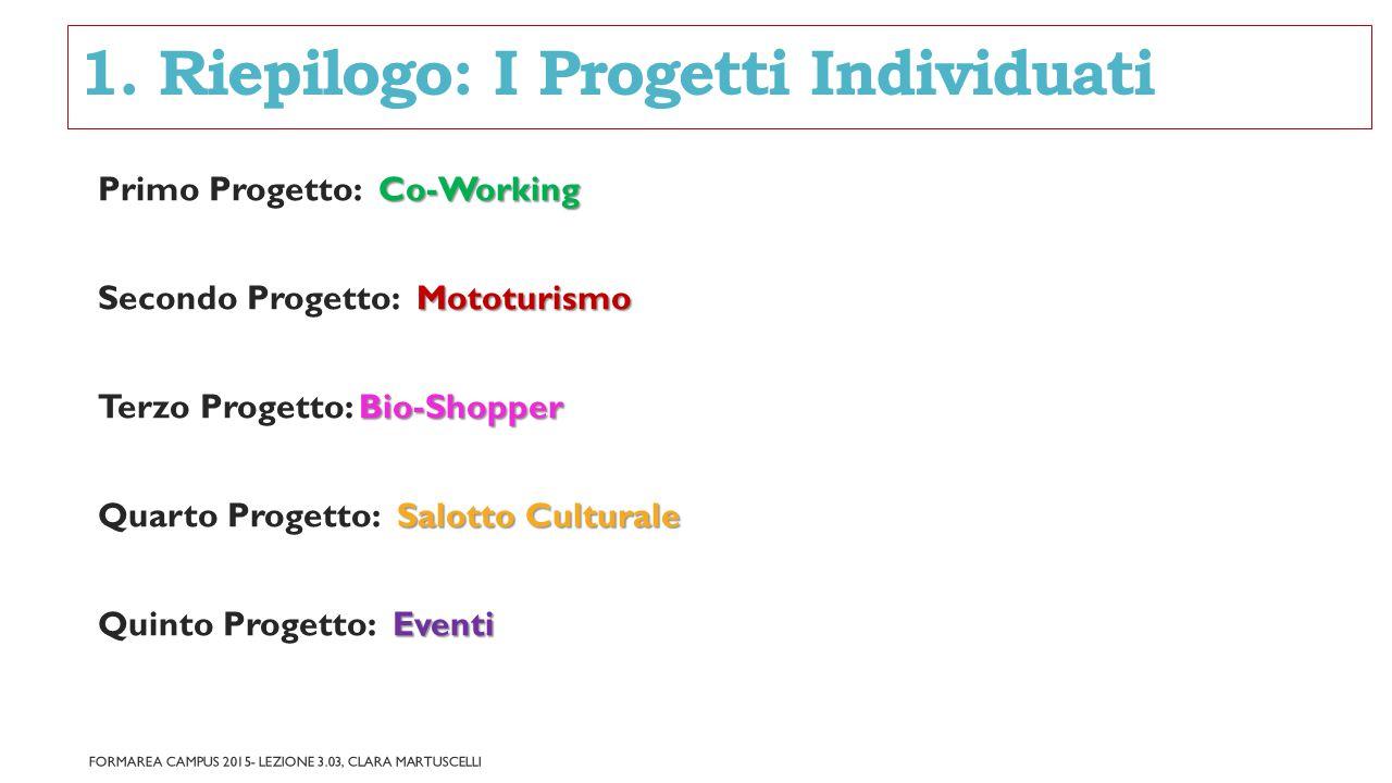 1. Riepilogo: I Progetti Individuati Co-Working Primo Progetto: Co-Working Mototurismo Secondo Progetto: Mototurismo Bio-Shopper Terzo Progetto: Bio-S
