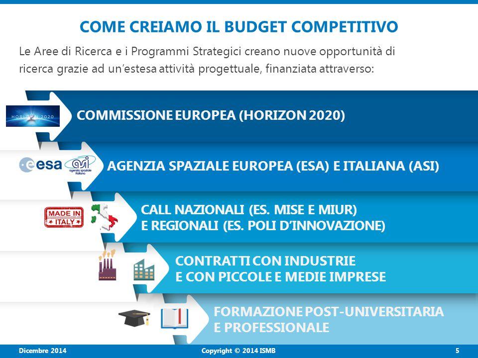 Dicembre 2014 5 Copyright © 2014 ISMB COME CREIAMO IL BUDGET COMPETITIVO Le Aree di Ricerca e i Programmi Strategici creano nuove opportunità di ricerca grazie ad un'estesa attività progettuale, finanziata attraverso: COMMISSIONE EUROPEA (HORIZON 2020) CALL NAZIONALI (ES.