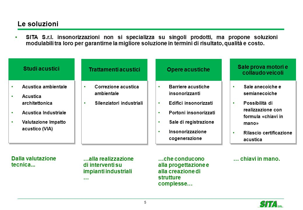 5 SITA S.r.l. insonorizzazioni non si specializza su singoli prodotti, ma propone soluzioni modulabili tra loro per garantirne la migliore soluzione i