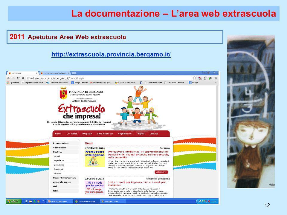 12 La documentazione – L'area web extrascuola 2011 Apetutura Area Web extrascuola http://extrascuola.provincia.bergamo.it/