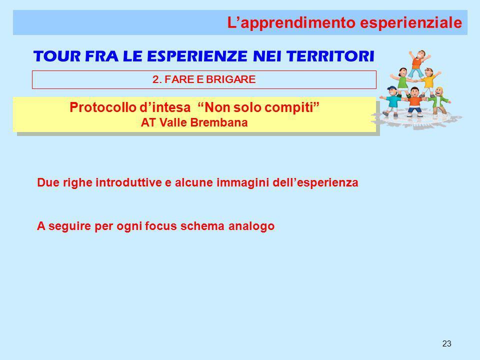 23 Protocollo d'intesa Non solo compiti AT Valle Brembana Protocollo d'intesa Non solo compiti AT Valle Brembana L'apprendimento esperienziale TOUR FRA LE ESPERIENZE NEI TERRITORI 2.