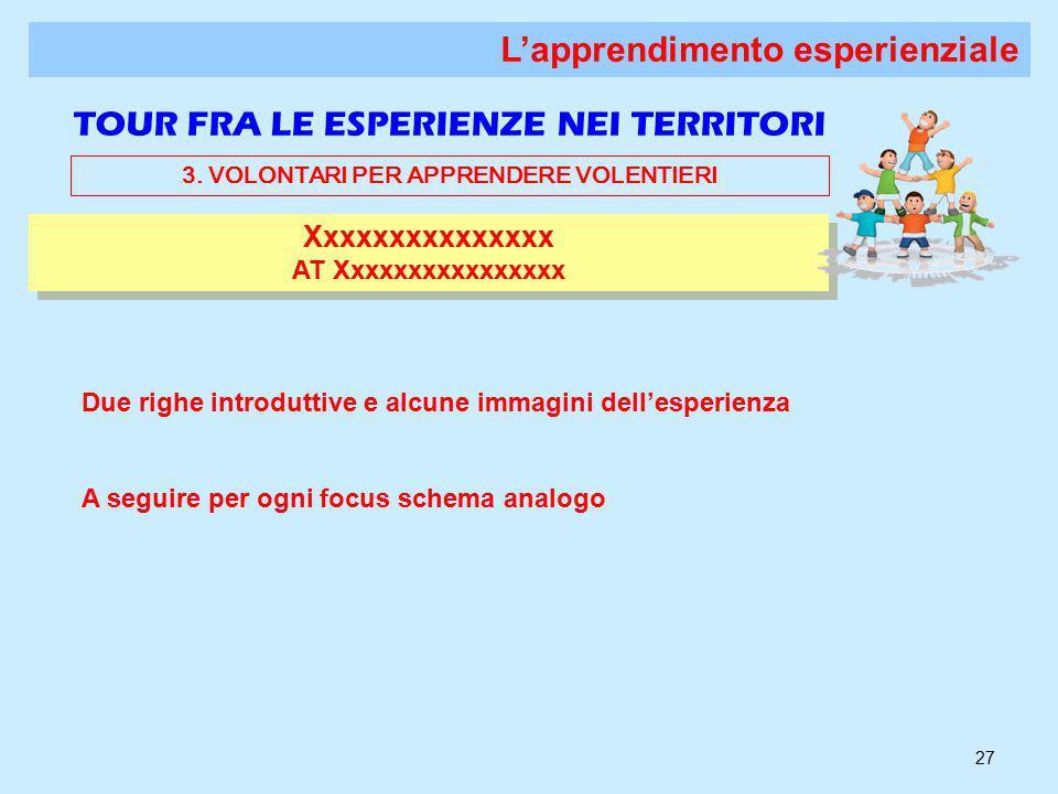27 Xxxxxxxxxxxxxxx AT Xxxxxxxxxxxxxxxx Xxxxxxxxxxxxxxx AT Xxxxxxxxxxxxxxxx L'apprendimento esperienziale Due righe introduttive e alcune immagini dell'esperienza A seguire per ogni focus schema analogo TOUR FRA LE ESPERIENZE NEI TERRITORI 3.