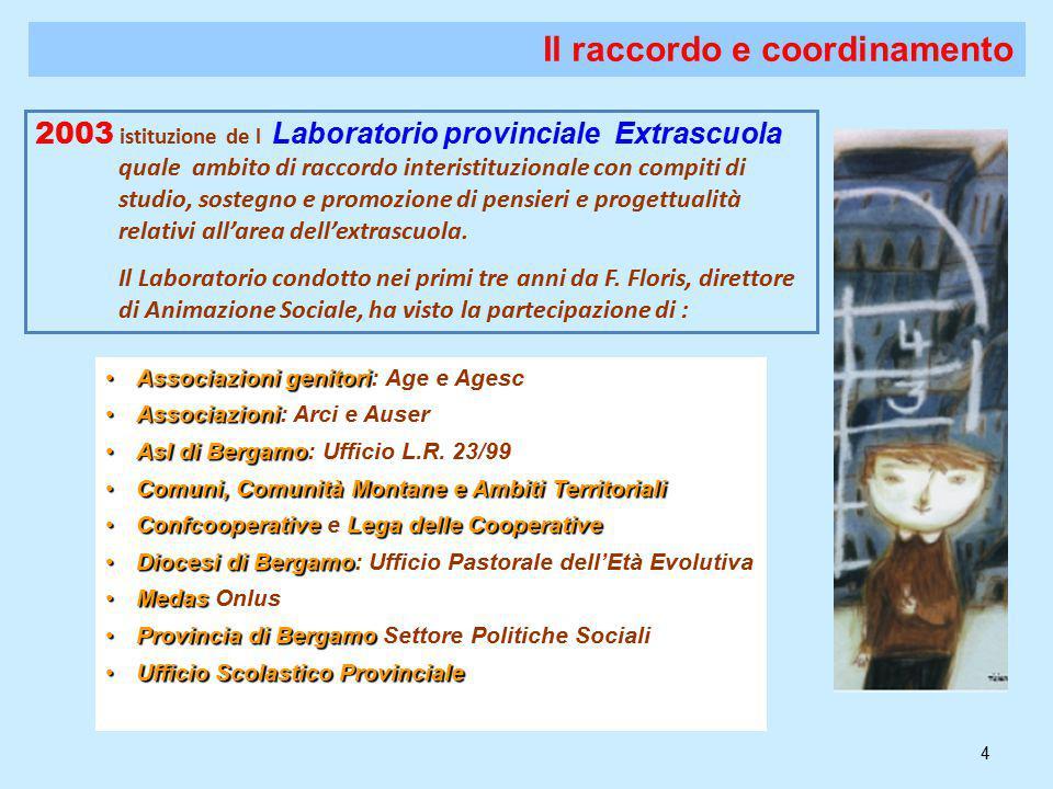 Associazioni genitoriAssociazioni genitori: Age e Agesc AssociazioniAssociazioni: Arci e Auser Asldi BergamoAsl di Bergamo: Ufficio L.R.
